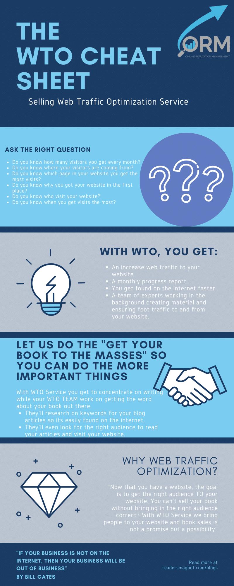 WTO Cheat Sheet one